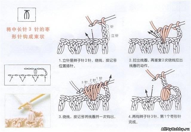 Пышный столбик на схемах вязания крючком 178