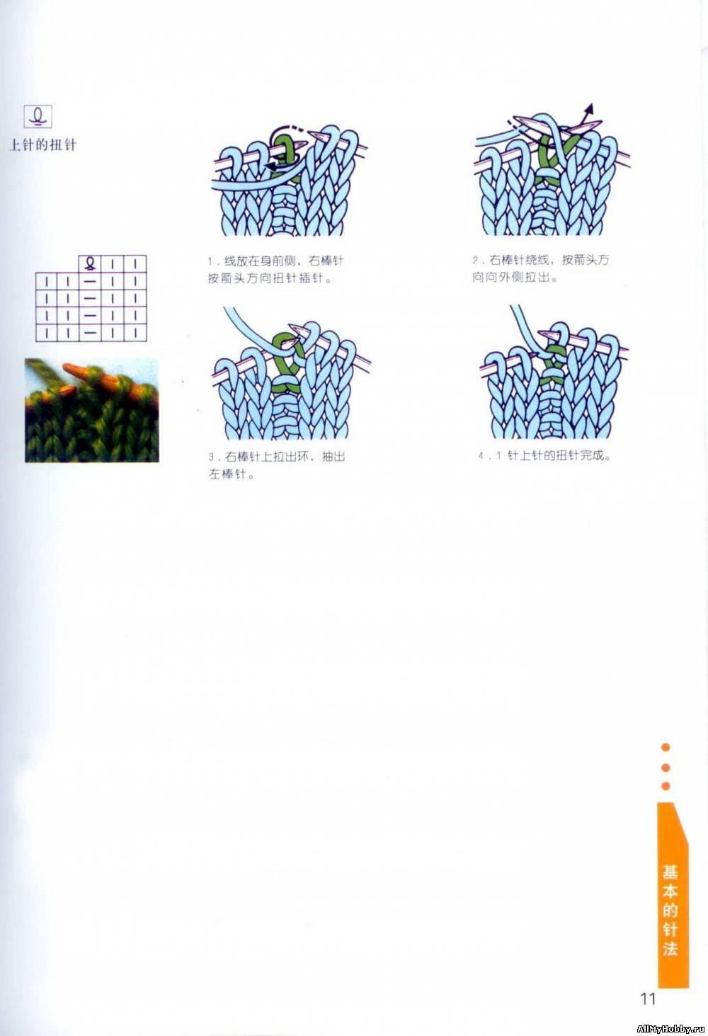 Условные обозначения к вязанию спицами