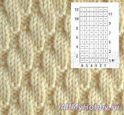 Вязаные носки спицами Подборка из 17 моделей вязаных