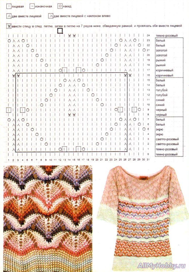 Многоцветные схемы для вязания на спицах
